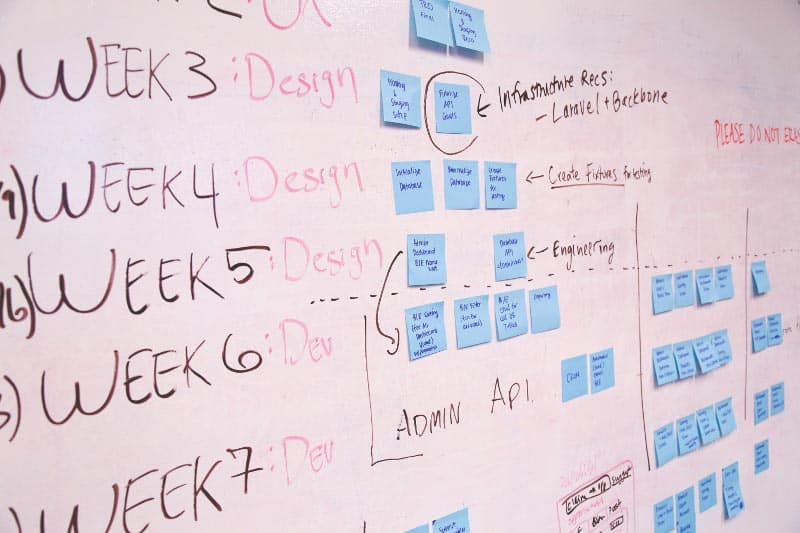 picture of website planning session