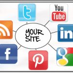Your Website Should Come Before Social Media