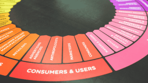 picture of marketing funnel
