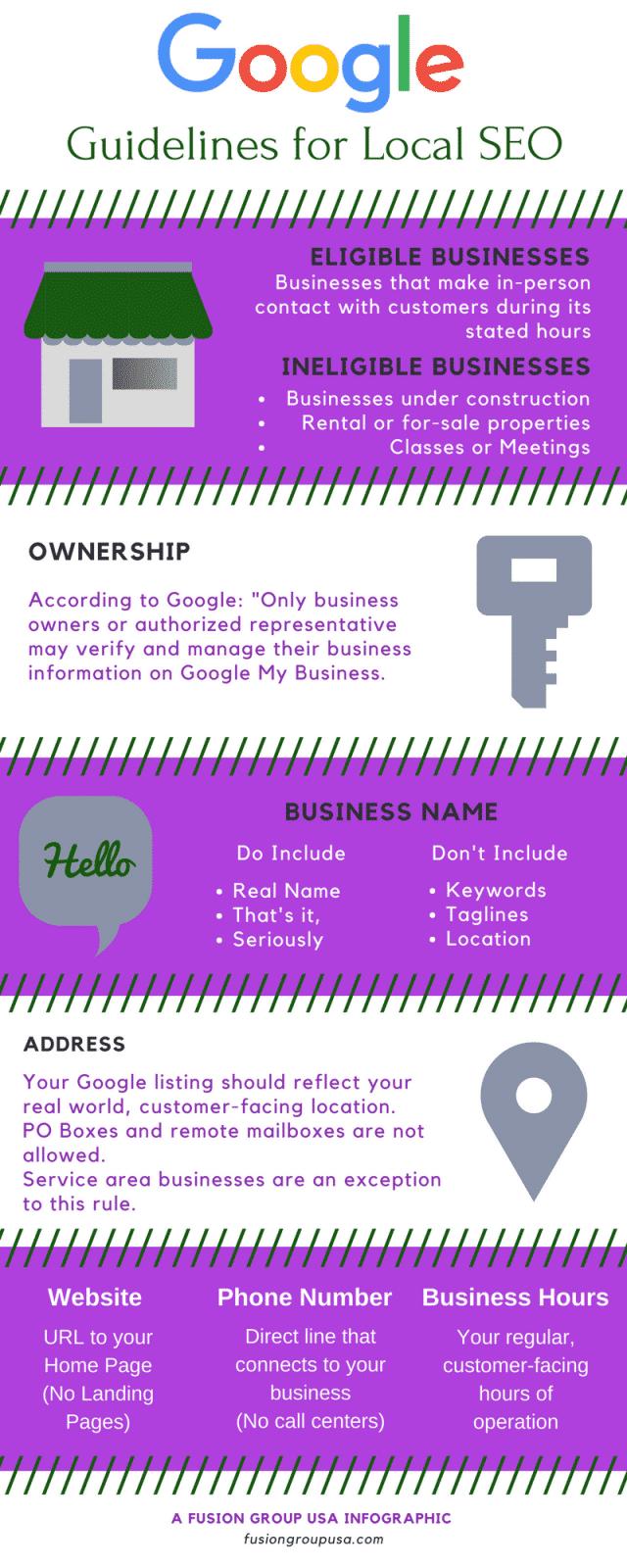 Google Business Listing SEO